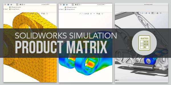 Related-Content-Sim-Matrix