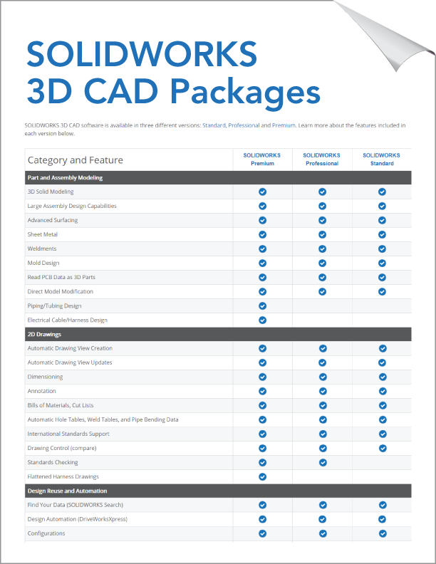 Compare-3D-CAD-Packages.png