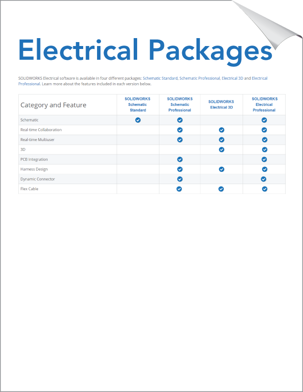 Compare-Electrical-Packages.png