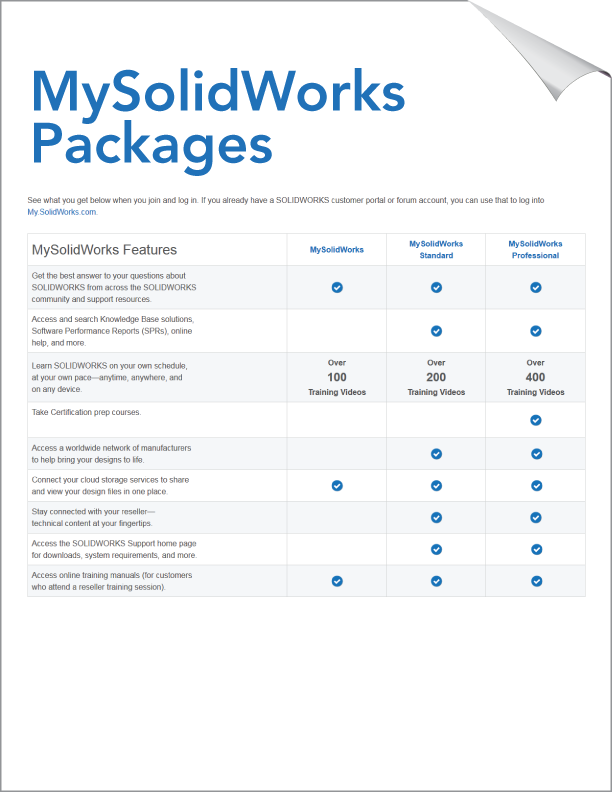 MySolidWorks Packages