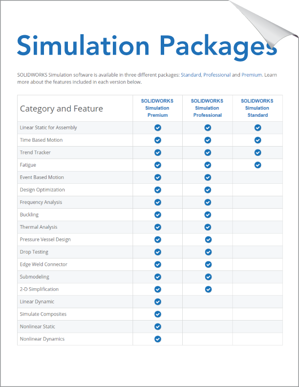 Compare-Simulation-Packages.png