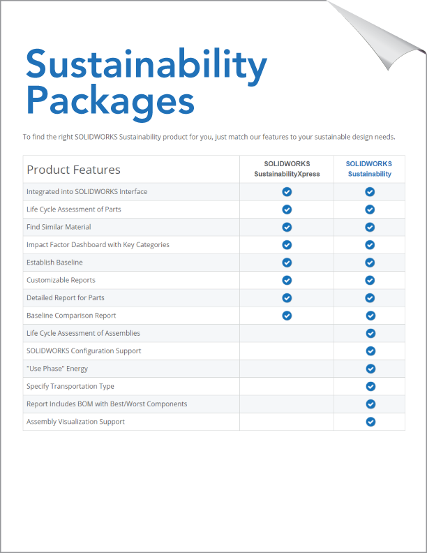Compare-Sustainability-Packages.png