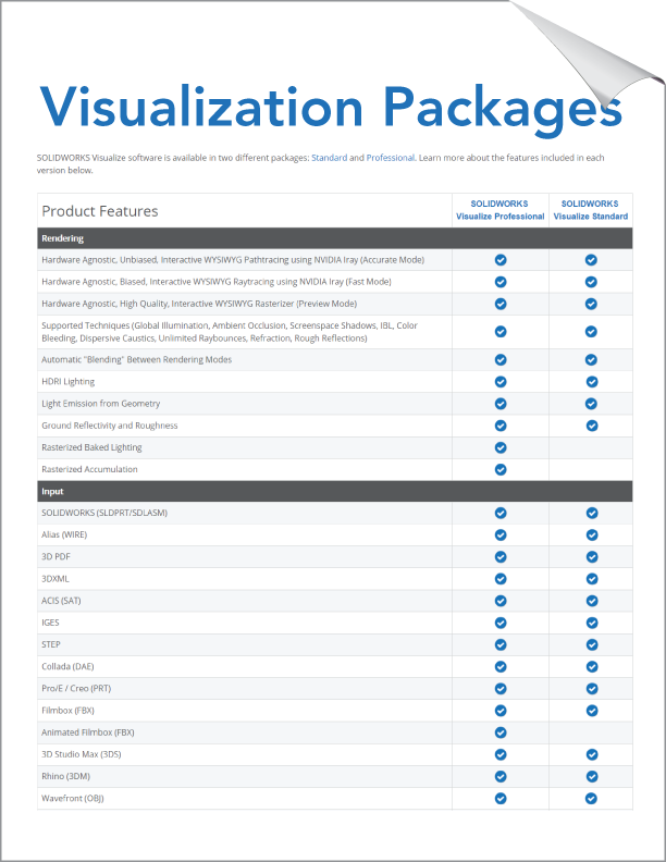 Compare-Visualization-Packages.png