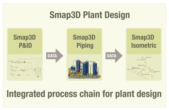 Smap3D-Plant-Design-process-chain-005065-edited.jpg