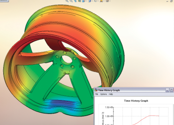 {id=21, name='SOLIDWORKS Simulation Professional'} Image